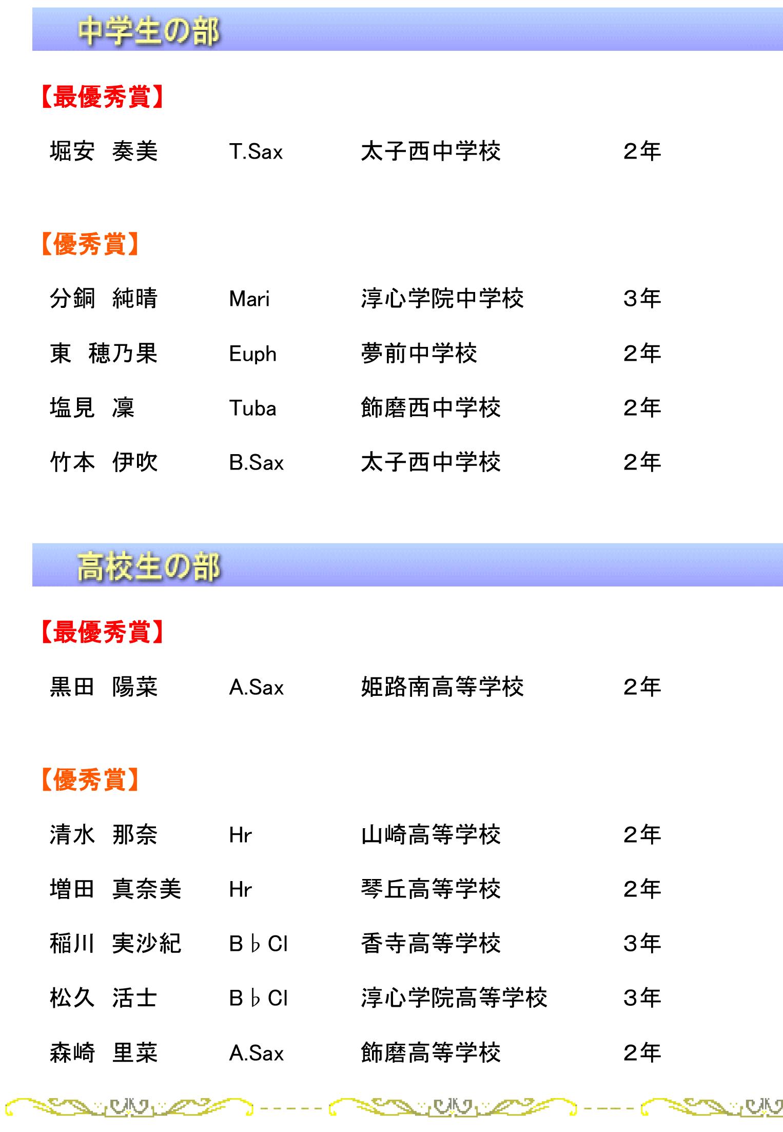 第33回 管楽器ソロコンテスト審査結果