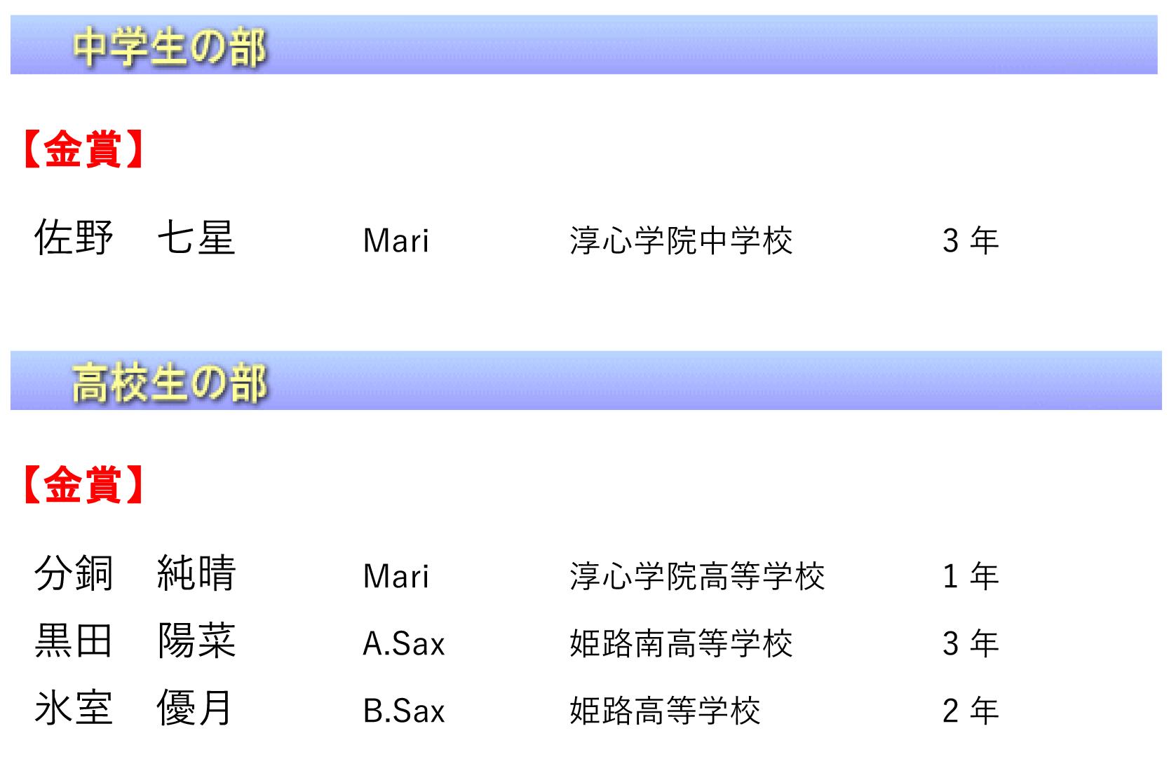 第24回 全日本中学生・高校生管打楽器ソロコンテスト関西大会 審査結果